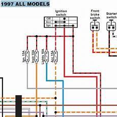 Ignition Switch Wiring Harley Davidson Forums