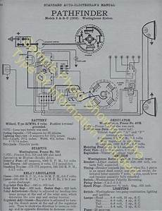 1921 1924 Ford Model T Car Wiring Diagram Electric System