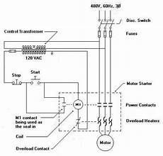 Motor For 3 Phase Induction Motors