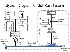 golf cart charging system diagram dynamic charging developments