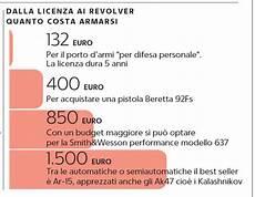 quanto costa il porto d armi uso sportivo quante sono le armi e quanto costa armarsi in italia