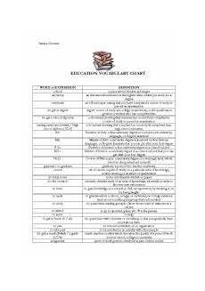 english teaching worksheets education