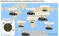 Infographie Le March 233 Automobile Mondial En 2020