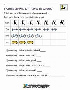 picture graph worksheets 1st grade understanding picture graphs 1c picture graph worksheets