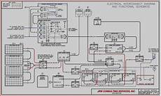 fleetwood water wiring diagram motorhome 110 wiring wiring diagram database