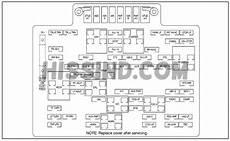 1999 silverado starter wiring diagram 1999 99 chevrolet silverado fuse diagram