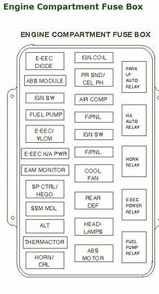 1996 lincoln viii fuse box diagram lincoln page 2 circuit wiring diagrams