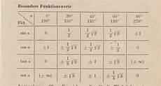 betrag r und argument phi berechnen mathelounge