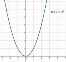 X Hoch 2 - was sind e funktionen ableiten und stammfunktion leicht