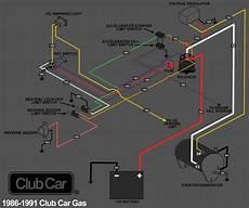 Micro Switch For 1986 Club Car Search Club Car