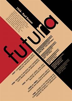 typography history futura bauhaus style on behance