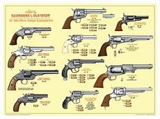guns of the old west photo sharing