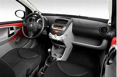 Citroen C1 Car Hire Crete