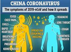 what symptoms do you get for coronavirus