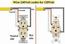 120 volt plug wiring diagram electrical website kanri info