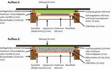Sichtbare Holzbalkendecke Aufbau - h 246 he sandsch 252 ttung f 252 r zwischendecke
