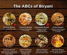 biryani the world this one pot meal and fights for