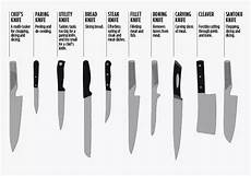 Kitchen Knives Which To Use by Which Is The Best Kitchen Knife In India Quora