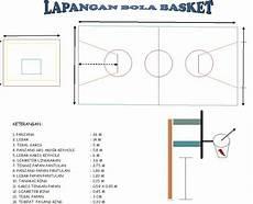 Ukuran Lapangan Bola Kaki Bola Volly Futsal Bulu
