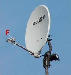Antenne Parabolique Domaine D Utilisation