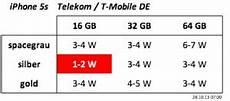 iphone 5s lieferzeit mit vertrag bei telekom vodafone o2