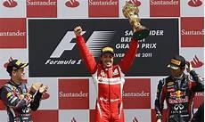 Fernando Alonso Wins Grand Prix Daily Mail