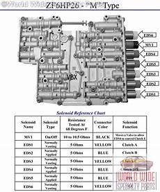 manual repair free 2002 bmw m electronic valve timing bmw zf 6hp26 valve body rebuild and return service lifetime warranty 2002 2009 ebay