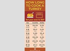 how long to cook 11 pound turkey