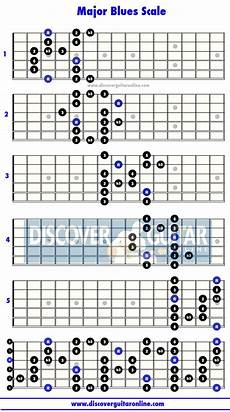 how to learn guitar scale major blues scale 5 patterns discover guitar learn to play guitar guitar scales
