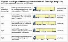 lkw arten und abmessungen degener newsletter fahrzeugbr 228 nde schnell bek 228 mpfen