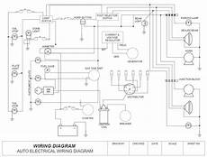 computer aided design cad cad overview uses
