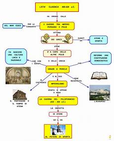 riassunto delle guerre persiane mapper eta classica sintesi