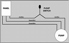 how to wire a float switch to a submersible pump