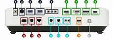 Le Anschließen 2 Kabel Ohne Farbe - interfacce proiettore
