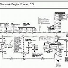 Fuse Diagram 1998 Ford Explorer Eddie B by 2002 Ford Ranger Fuse Diagram Fuse Panel And Power