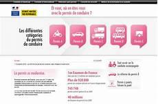 Perte De Points Contestation De Contravention Le Parcours