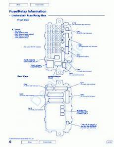 91 honda civic dash fuse box diagram honda civic 2003 engine fuse box block circuit breaker diagram carfusebox