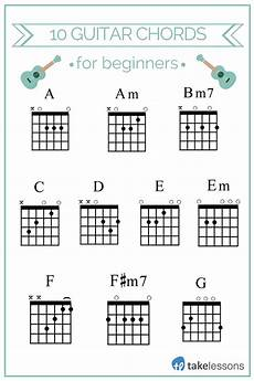10 common and easy guitar chords for beginners to learn