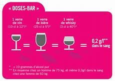 taux alcool dans le sang alcool 233 mie taux alcool 233 mie au volant apr