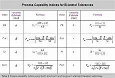 capability indices standard deviation infinityqs