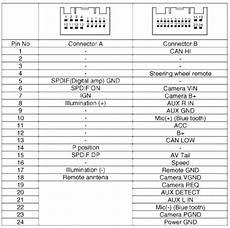 Pioneer Avh-501Ex Wiring Diagram from tse2.mm.bing.net