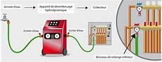 produit desembouage radiateur d 233 sembouage radiateurs 9 233 pour un chauffage efficace