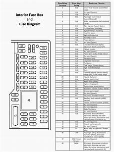 Ford Mustang V6 And Ford Mustang Gt 2005 2014 Fuse Box
