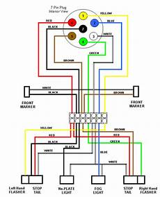 external lighting wiring diagram as used most trailers caravans