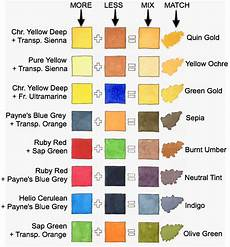 mixing colors using 2018 schmincke palette just add water silly