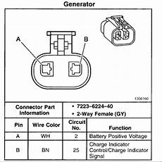 2004 Gto Alternator Wiring Diagram by 2005 Gto Ls2 Alternator Wiring Pictures Included Ls1tech