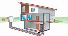 Luft Wasser Wärmepumpe Erfahrungen - luft w 228 rmepumpe