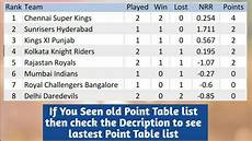 ipl points table vivo ipl 2018 point table list as on 11th april 2018