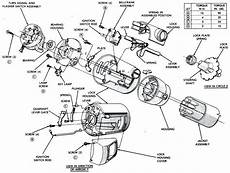 1989 chevy 1500 instrument wiring diagram 1981 k10 wiring diagram best place to find wiring and datasheet resources