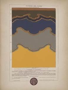 201 douard guichard die harmonie der farben the harmony of